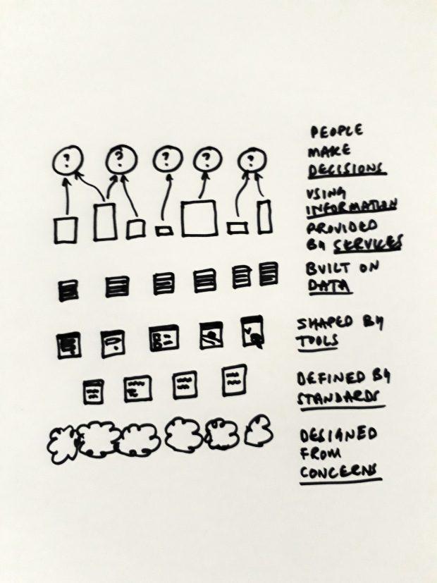 Hand-drawn diagram