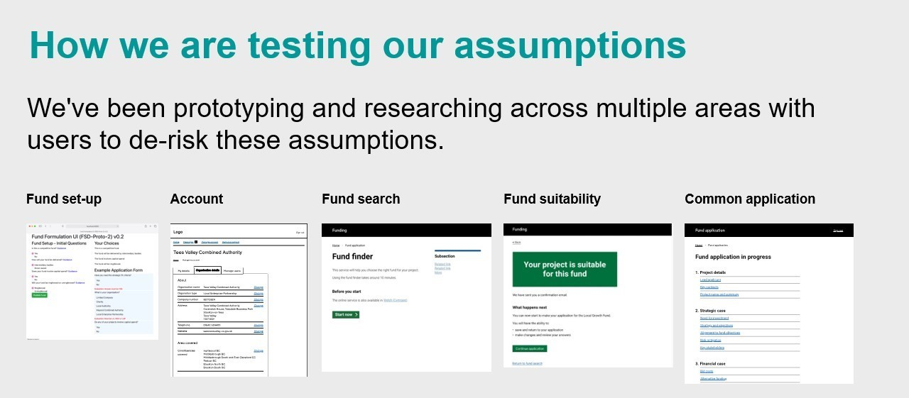 A diagram which has the header 'How we are testing our assumptions: we've been prototyping and researching across multiple areas with users to de-risk these assumptions.' Below the header, the diagram shows a series of small screens that have been prototyped in to date entitled fund set-up, account, fund search, fund suitability and common application.